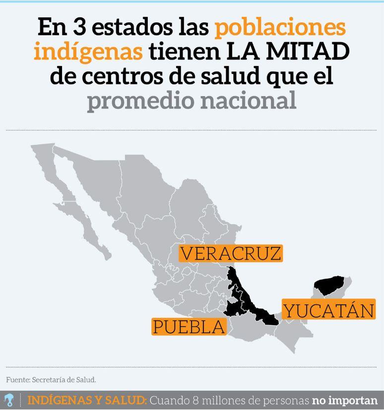 Salud en México